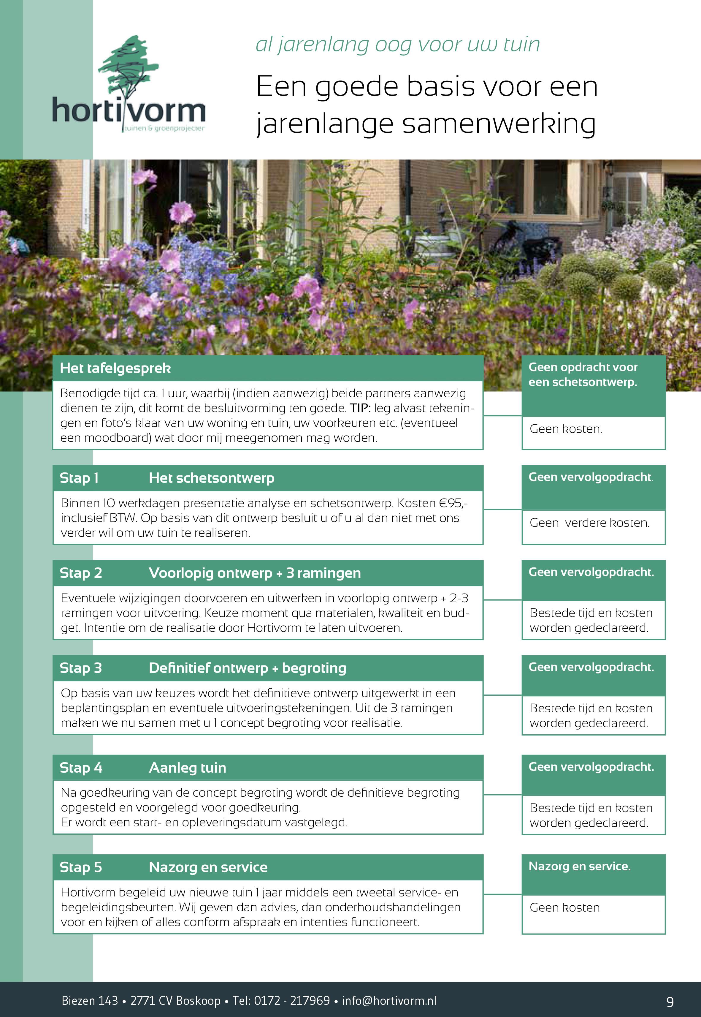 stappenplan-Hortivorm-naar-een-nieuwe-tuin